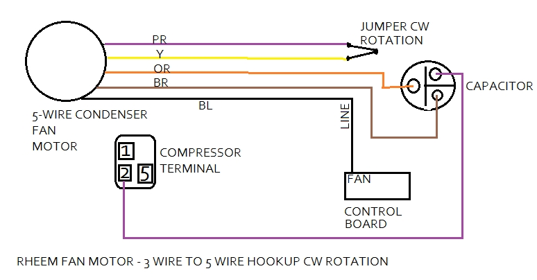 ac condenser fan motor wiring diagram wiring diagram schematic